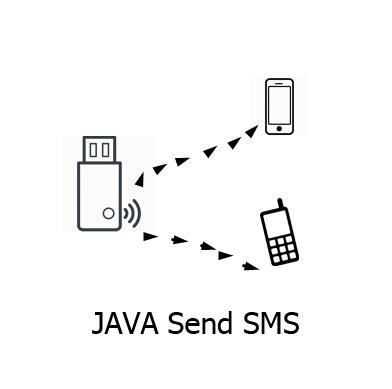 Java send SMS