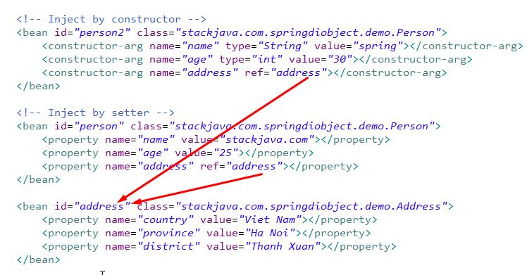 Spring Core – Phần 4: Spring Dependency Injection với Object, Collections, Map