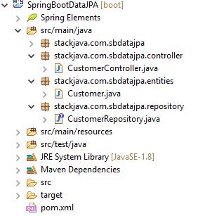 Package trong java là gì? Ý nghĩa Package trong Java