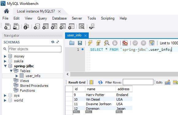 method update của JdbcTemplate dùng để thực hiện các câu SQL thao tác dữ liệu như INSERT, UPDATE, DELTE