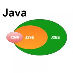 So sánh sự khác nhau giữa J2ME, J2SE và J2EE