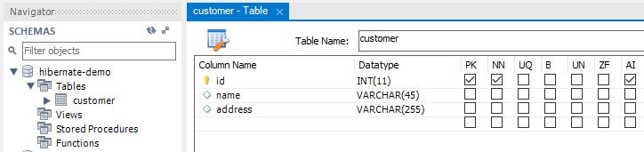 Code ví dụ Hibernate + MySQL +Maven + Eclipse (hướng dẫn hibernate)