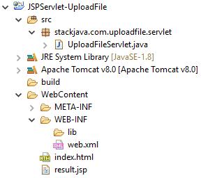 Code ví dụ upload file với JSP Servlet (Java Web) - STACKJAVA