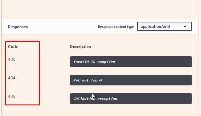 Swagger là gì? Tạo document cho API RESTful Web Service
