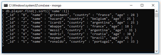 Sắp xếp theo thứ tự country (a-z) + sắp xếp theo age giảm dần: