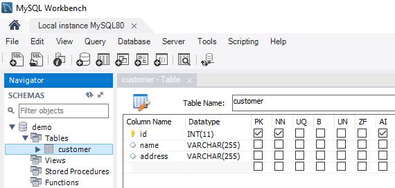 Code ví dụ Node.js MySQL Tạo, sửa, xóa bảng/table