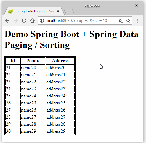 Code ví dụ Spring Boot Data JPA - Page/Pageable - Sort