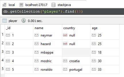 Kiểm tra null, check tồn tại trong MongoDB với $exist