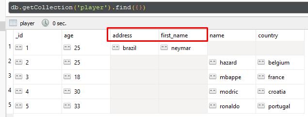 Đổi tên field trong MongoDB với $rename