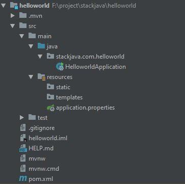 Code ví dụ Spring Boot Hello World với Intellij IDEA